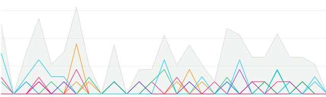 LINEスタンプのタグ付け完了「グラフ」
